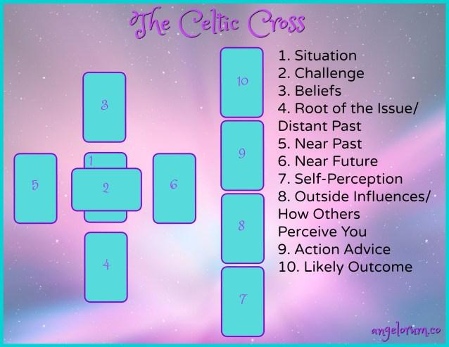 Celtic Cross How to Smash it - Learn Tarot