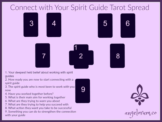 A Tarot spread to help you connect and work with your spirit guide