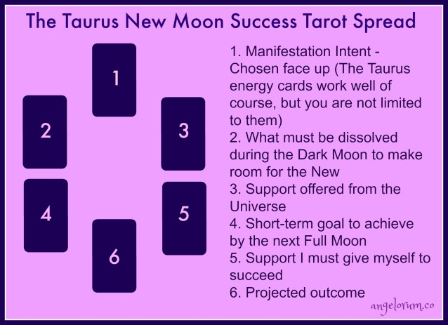 Taurus New Moon Success Tarot Spread