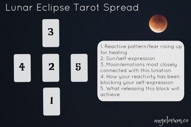 lunar eclipse tarot sperad