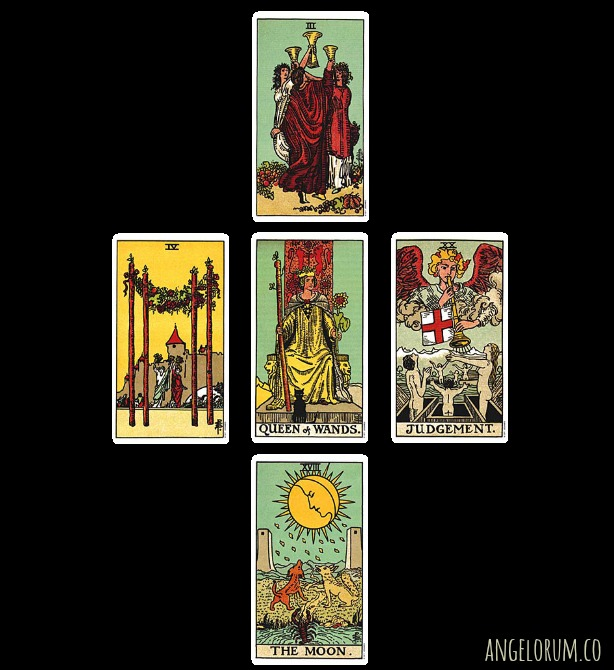 sunk cost fallacy tarot spread sample reading