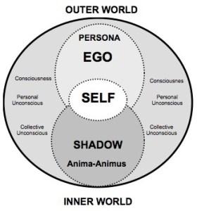 whole self tarot