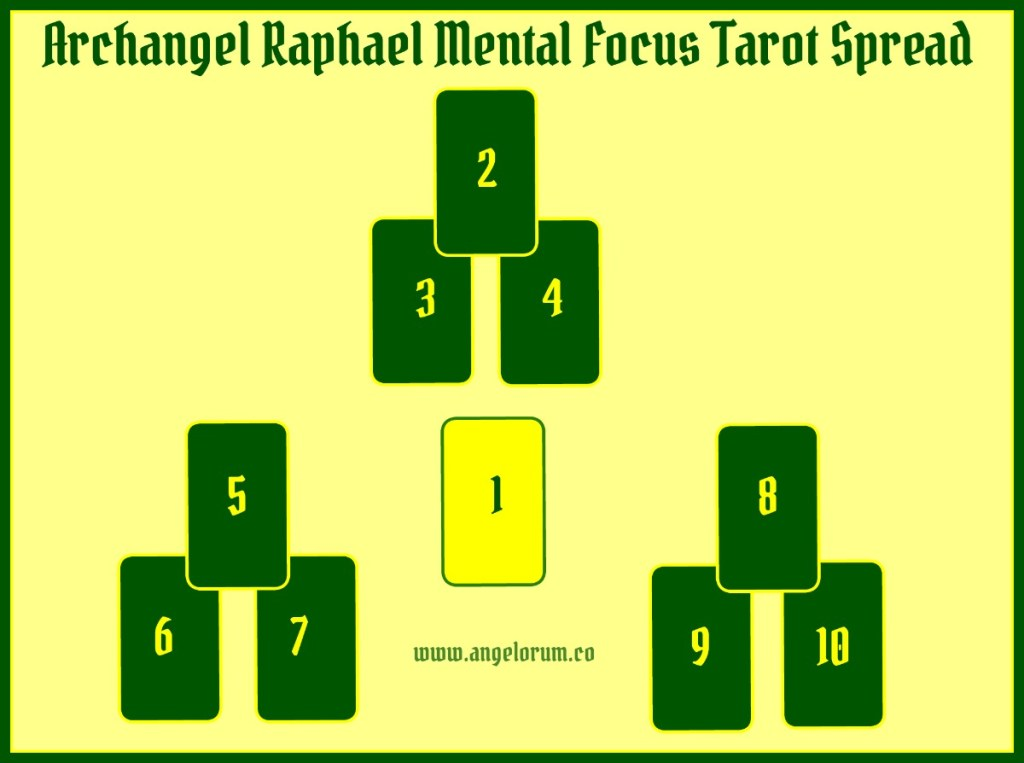 Archangel Raphael Mental Focus Tarot Spread