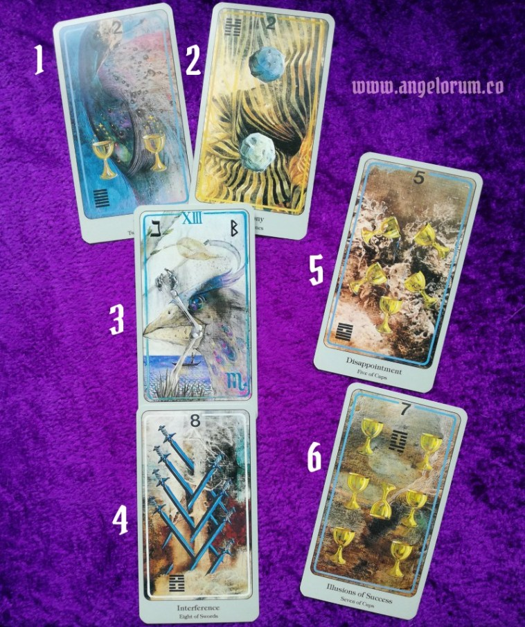 Haindl Tarot Deck Interview