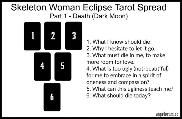 Skeleton Woman Eclipse Tarot Spread Part 1 Death Dark Moon