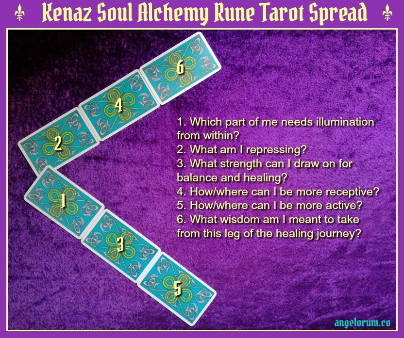 Kenaz Soul Alchemy Tarot Spread