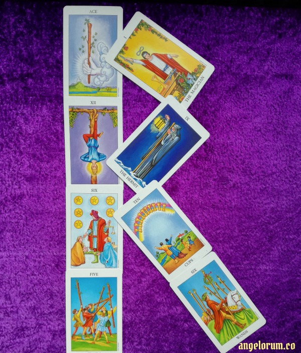 Raidho Rune Tarot Spread Sample Reading