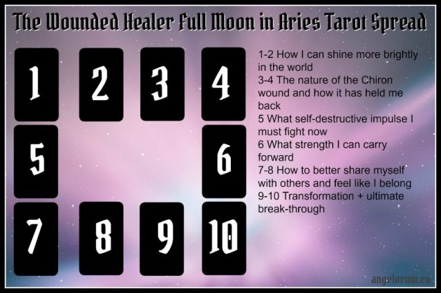 The Wounded Healer Full Moon in Aries Tarot Spread