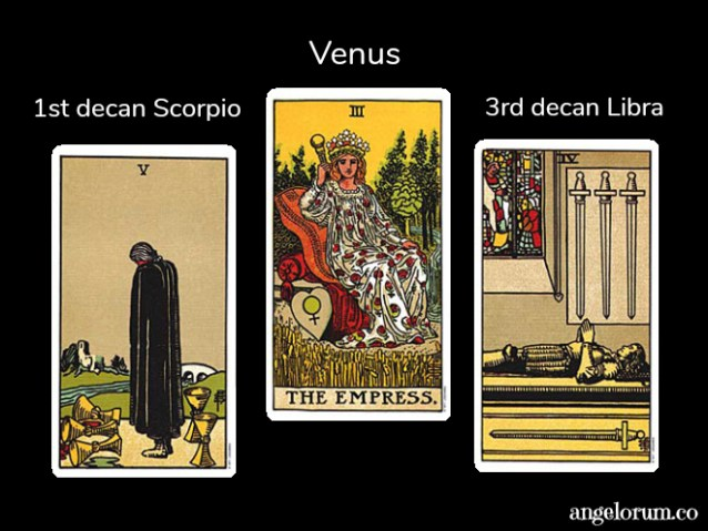 Venus retrograde 2018 in the Tarot