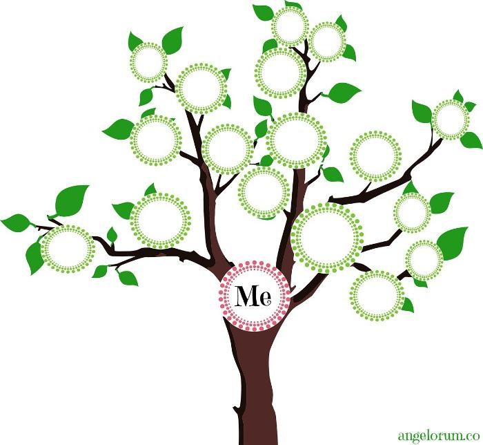 family tree tarot spread