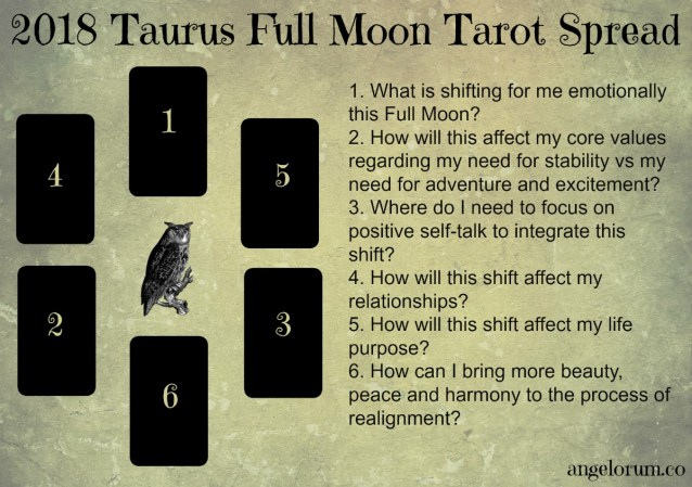2018 Taurus Full Moon Tarot Spread
