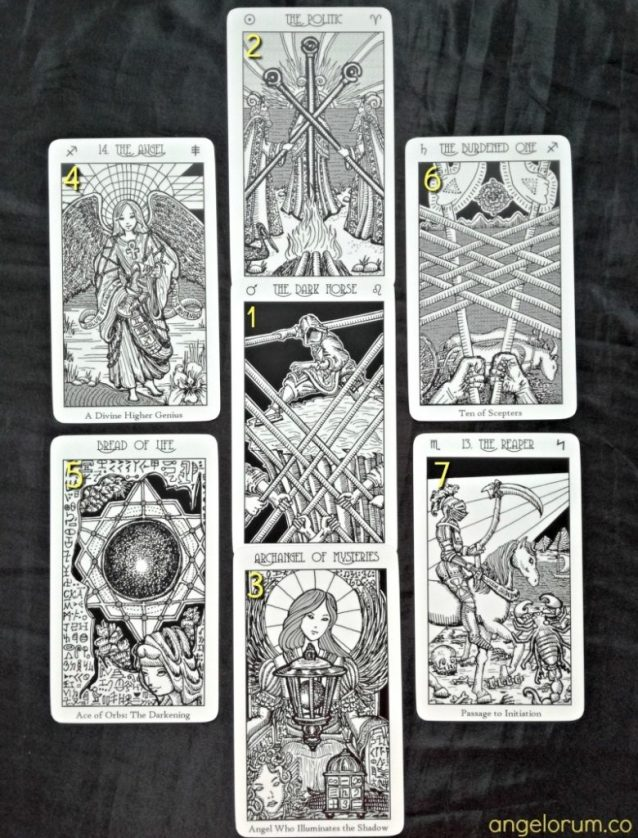 The Spirit Keeper's Tarot Deck Interview