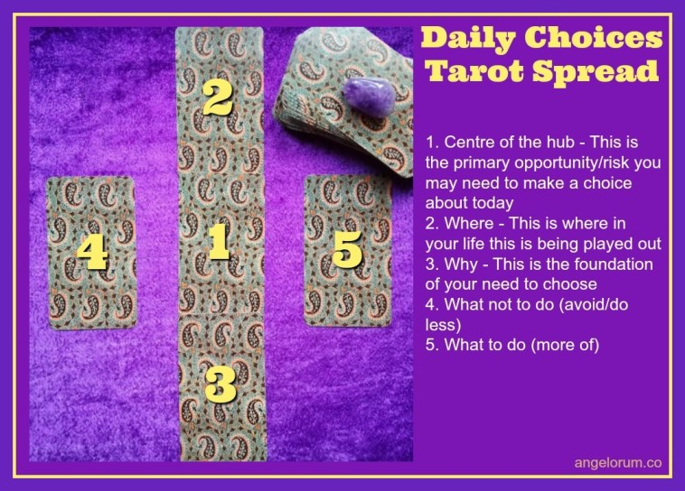 Daily Choices Tarot Spread