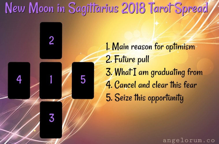 New Moon in Sagittarius 2018 Tarot Spread