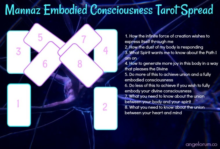 mannaz embodied consciousness rune tarot spread