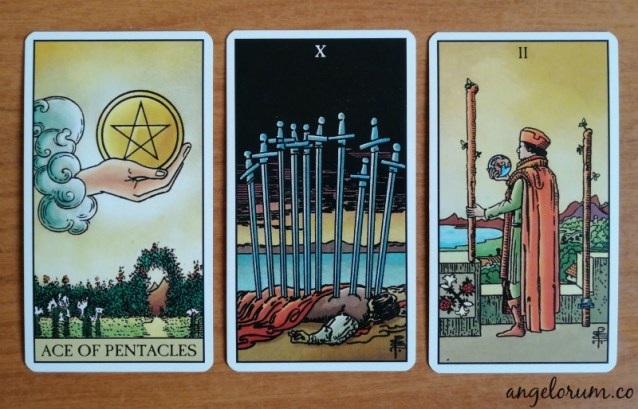 Custom tailor your intuitive yes / no Tarot readings with this top tip!