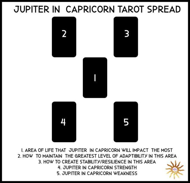 Jupiter in Capricorn Tarot Spread