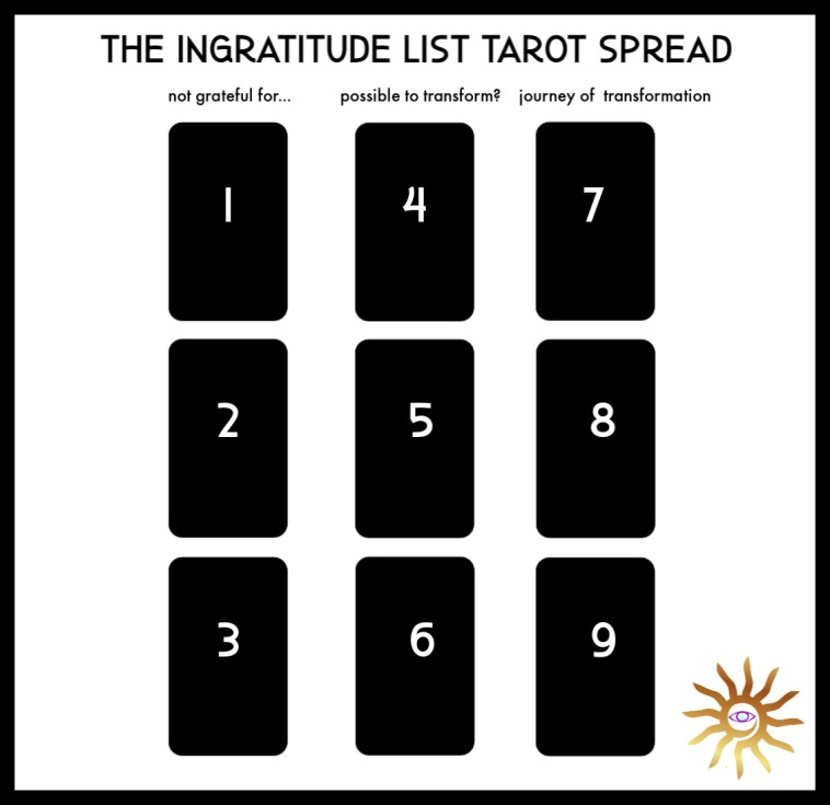 The Ingratitude List Tarot Spread