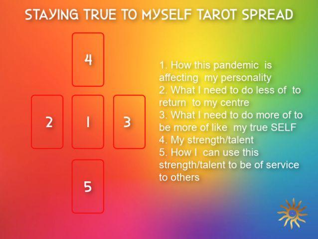 staying true to my SELF tarot spread
