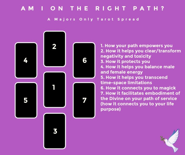am i on the right path tarot spread