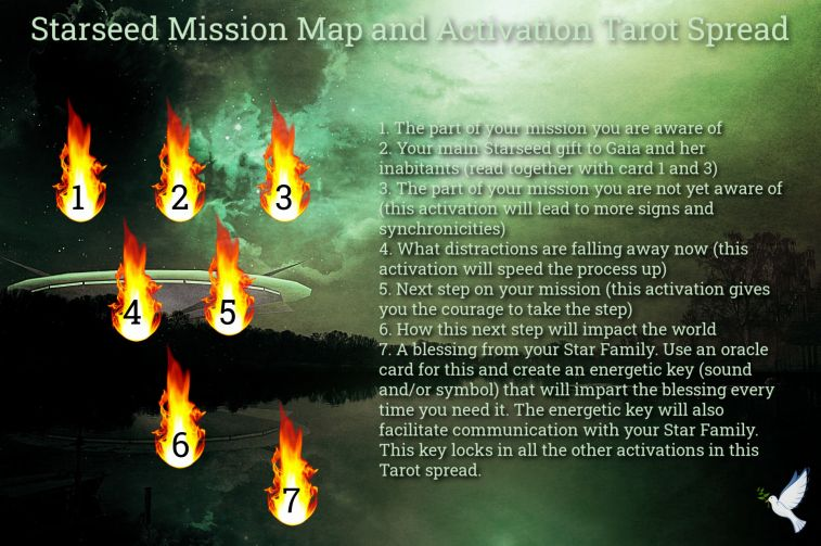 starseed map and activation tarot spread