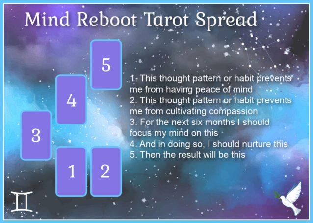 mind reboot tarot spread