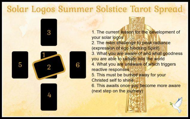solar logos summer solstice tarot spread