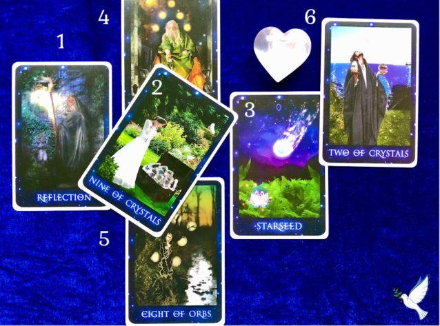 A Tarot spread to help you dive deeper into the details of an individual hexagram after performing an I Ching divination.
