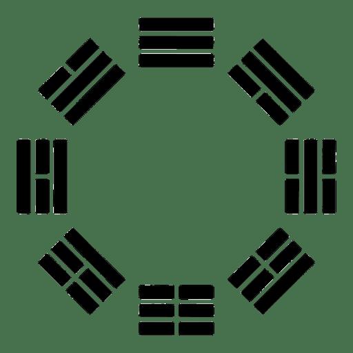i ching trigram tarot spread