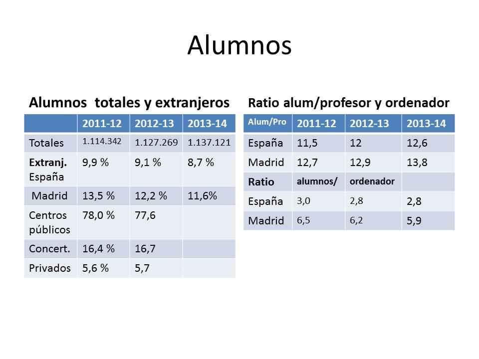 Madrid, laboratorio y vacuna de la LOMCE (3/6)