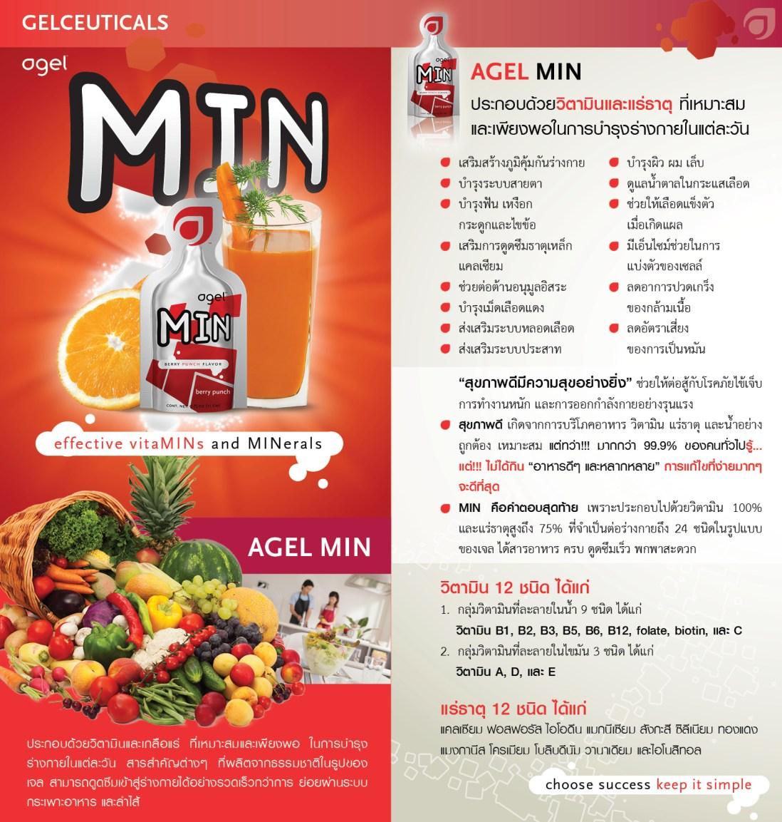 MIN วิตามิน แร่ธาตุ 24 ชนิด