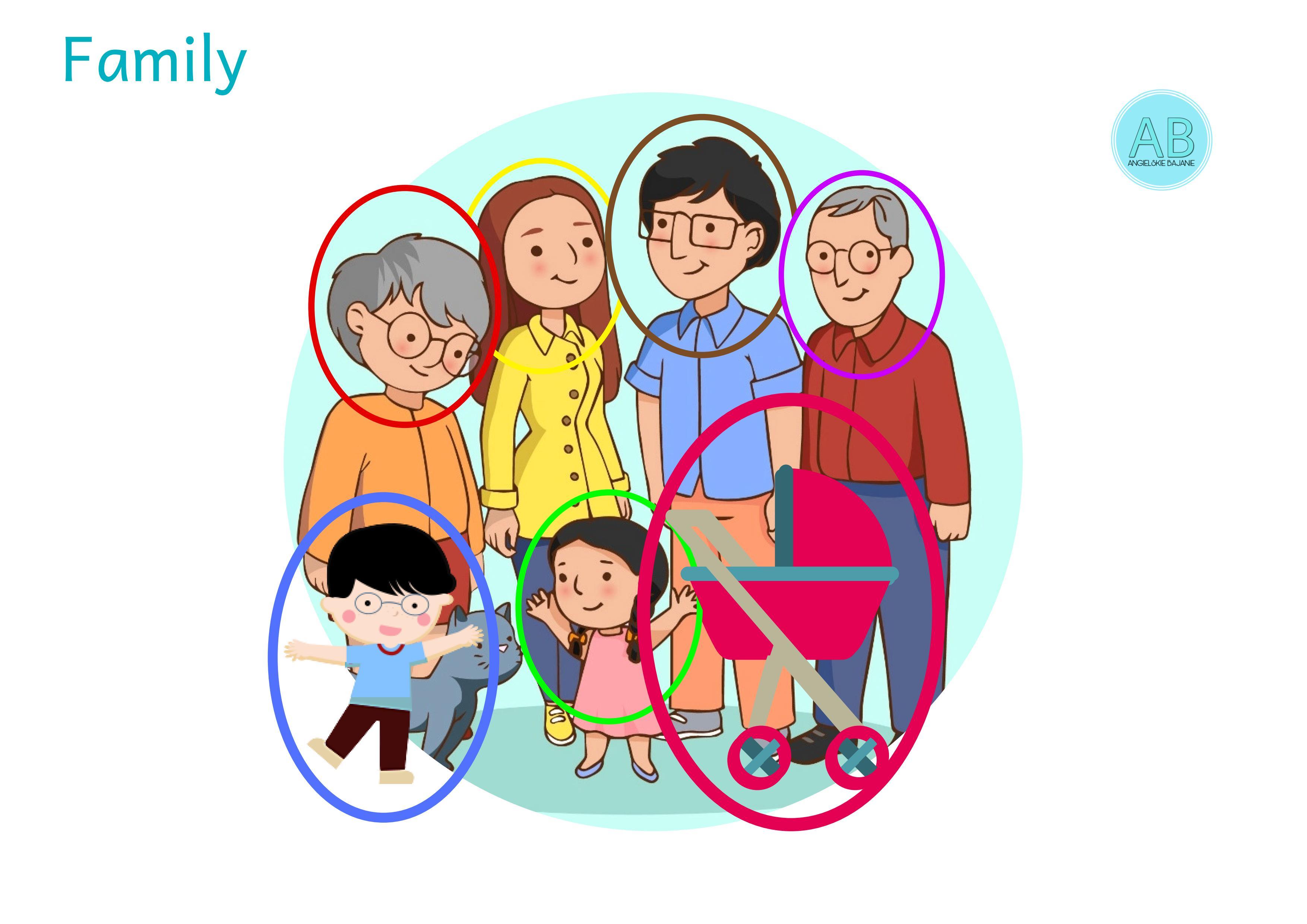 Family worksheet preschool kindergarten esl