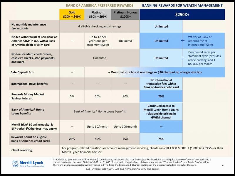 Citibank Prepaid Login >> Toyota Prepaid Citi Card Login Aderichie Co