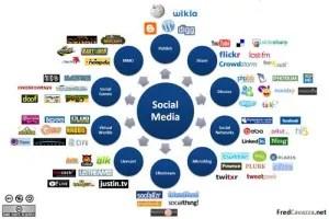 social media 300x2002 Mr.J Social Networking Rant