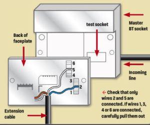Check BT phone and broadband line   Anglesey Computer