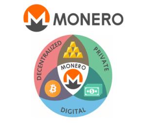 MONEROモネロのメリットデメリット