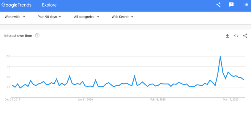 Copy of Google Trends_buy Bitcoin