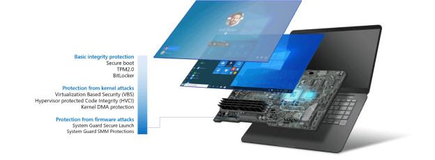 Microsoft, insieme ad alcuni  partner OEM, introduce i Secured-Core PC