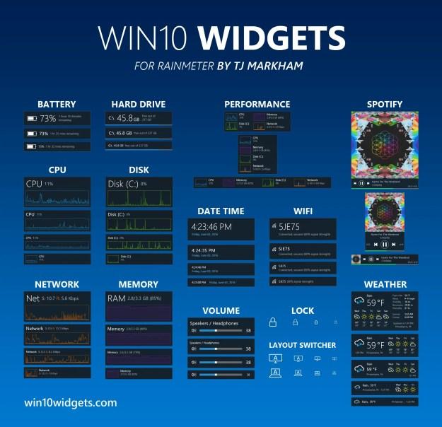 Tutti i widget disponibili