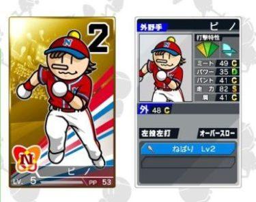 【ファミスタエボリューション】ナムコスターズの特徴・選手データ一覧!