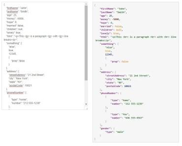 Angular Directive For Pretty JSON Print