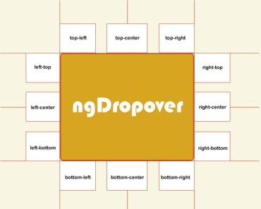 ngDropover
