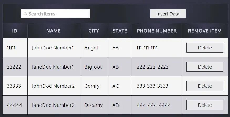 AngularJS Responsive Data Table
