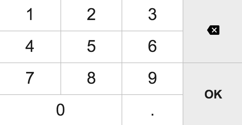 Angular Based Numeric Keyboard