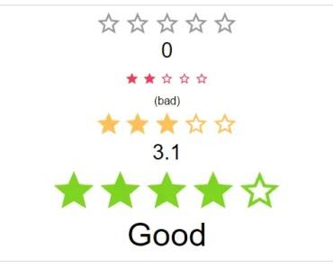 Angular Star Rating