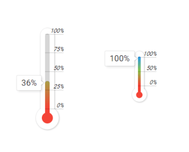 Vertical Thermometer Angular Directive