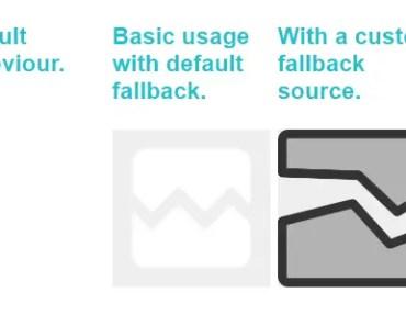 Angular Directive To Handle Image Loading Errors
