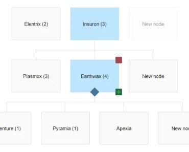 Draggable Angular Hierarchical Tree Diagram