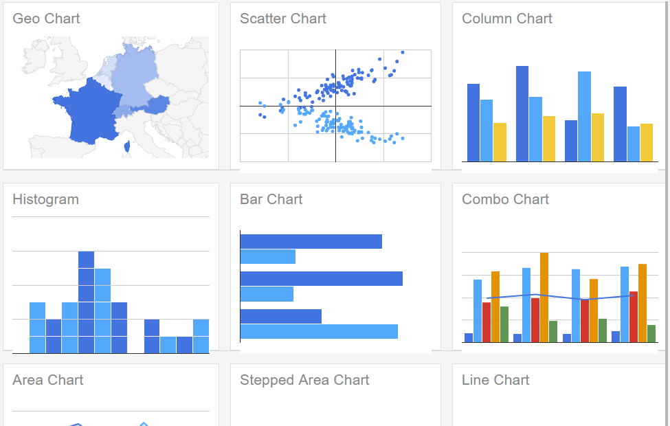 Google Charts Implementation For Angular 6+-min