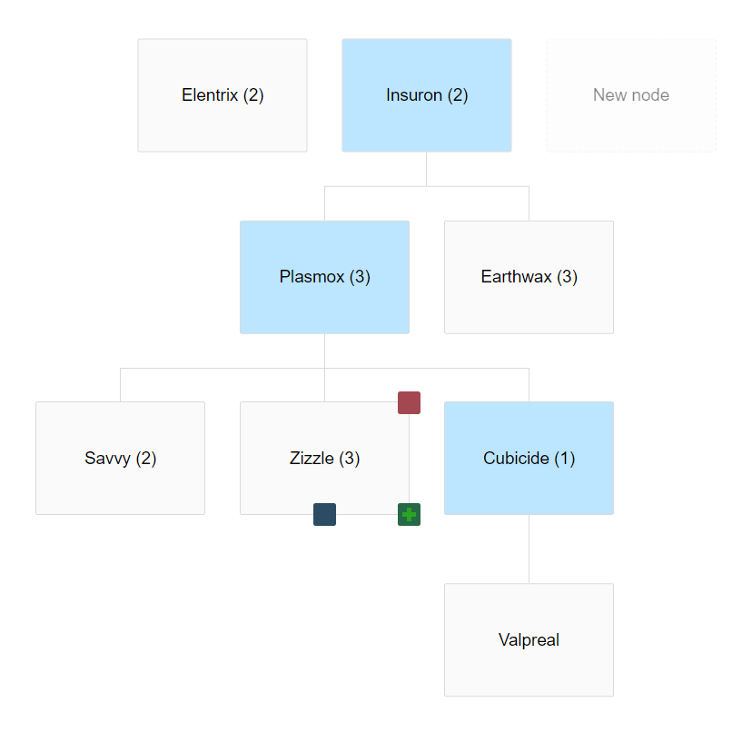 Tree Diagram For Angular 2+-min